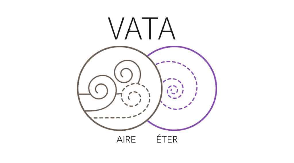 Ayurveda Vata y aromaterapia